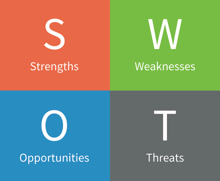 using swot analysis to plan an uncertain future and